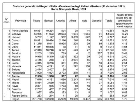 consolati italiani all estero la grande emigrazione 1861 1945