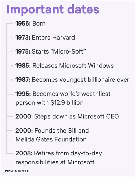 bill gates biography timeline bill gates interview energy miracle coming business insider