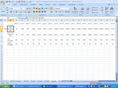 production line efficiency report format and formula download