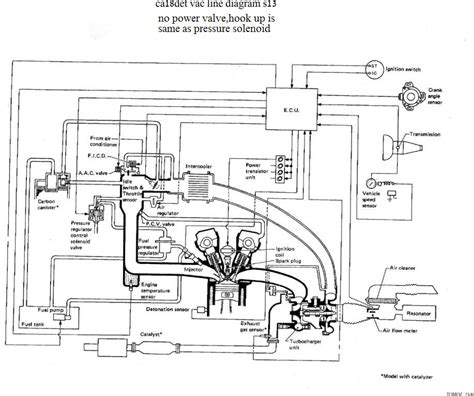 wiring diagram nissan bluebird u12 wiring diagram