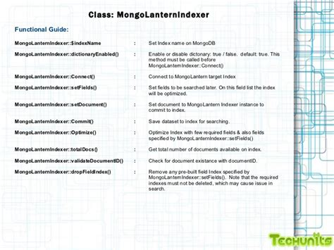 Mongodb Insensitive Search Mongolantern Mongodb Fulltext Search Server
