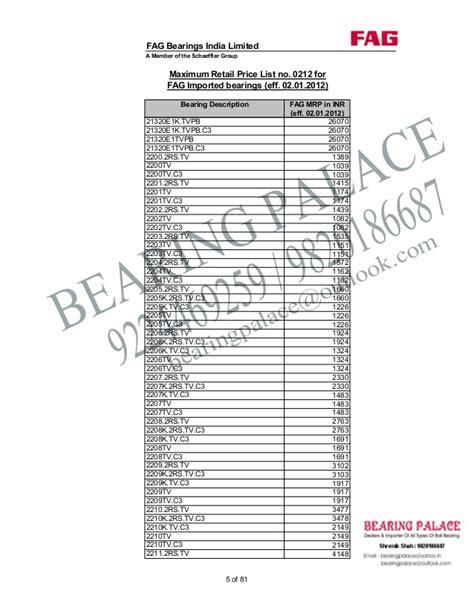 Bearing 16032 C3 bearing palace mumbai industrial bearings