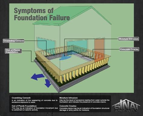 tactical fitness 40 foundation rebuilding for beginners or those recovering from injury tf40 books 13 best images about foundation repair on