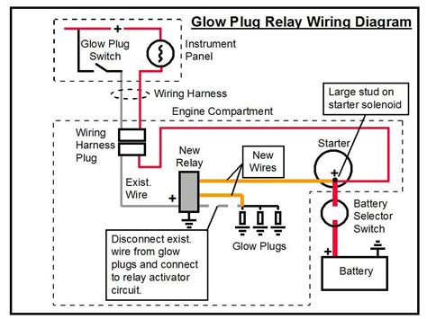 7 3 glow relay wiring diagram 34 wiring diagram