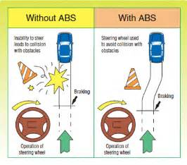 Advantages Of Brake Assist System Jncap Car Assessment Function Of Safety Devices And