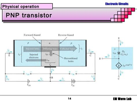 bipolar transistor in saturation mode bipolar junction transistor