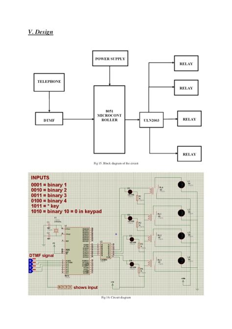dtmf based home automation system project report pdf