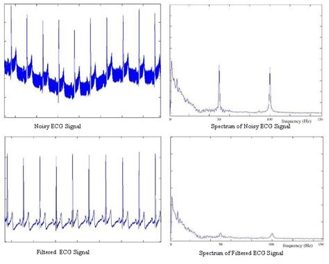 research paper on signal processing signal processing ashkan jasour