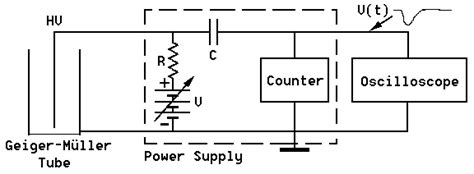 geiger counter diagram gt circuits gt geiger counter l26951 next gr