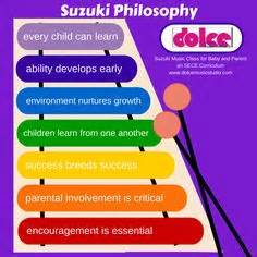 Suzuki Early Childhood Education 1000 Images About From Shinichi Suzuki On