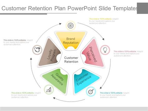 customer retention plan template customer retention plan powerpoint slide templates