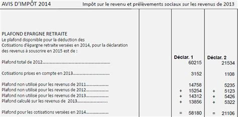 Deduction Plafond Epargne Retraite by Quelques Liens Utiles