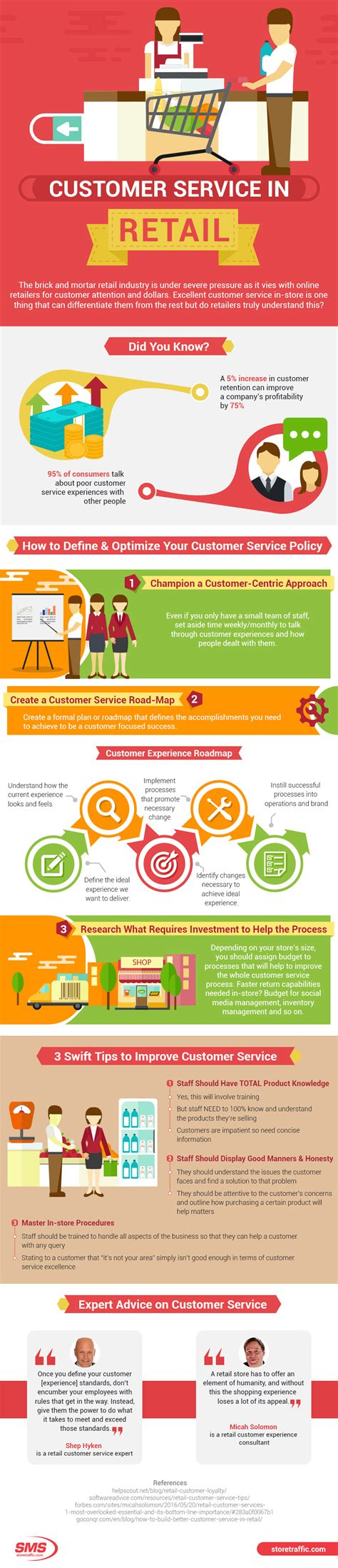 Retail Detail Business 101 Customer Service Is Paramount Second City Style Fashion by Customer Service Retail 101 Infographic Succeeding In