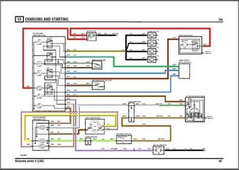 renault master wiring diagrams pinout diagrams
