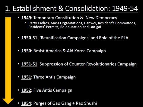 access to history maos 2 mao s china 1949 1976 islandschoolhistory