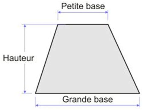 calcul de la surface d'un trapèze