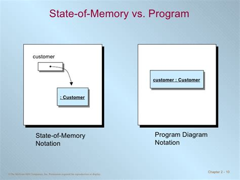 java memory diagram memory diagram in java image collections how to guide