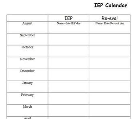 Special Education Start Up My First Year Will Have And Good Ideas Simple Iep Template