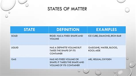 matter meaning in introduction to matter ppt