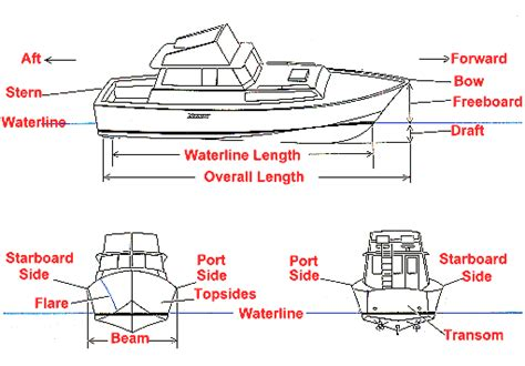 boat layout names regatta pointe marina guide to boat terminologyriver house