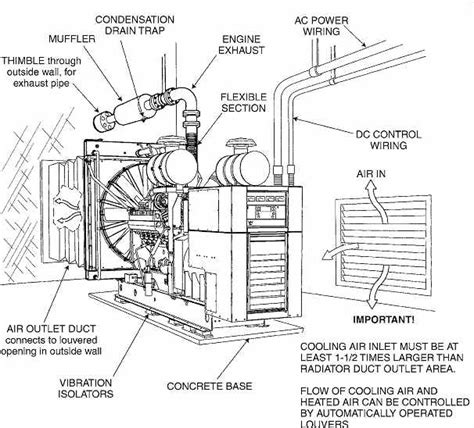 titan diesel generator wiring diagram outlet 28 images