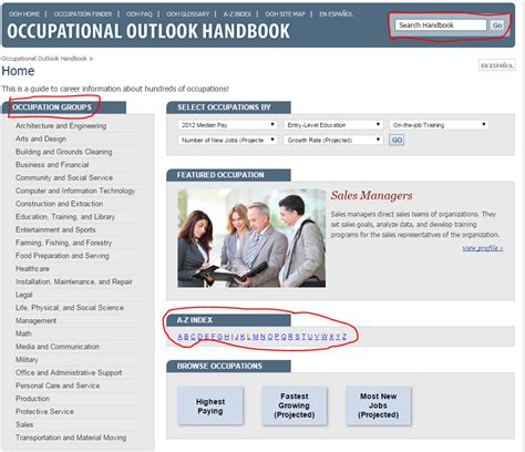 Http Libguides Library Arizona Edu Mba by Occupational Outlook Handbook New College Writing
