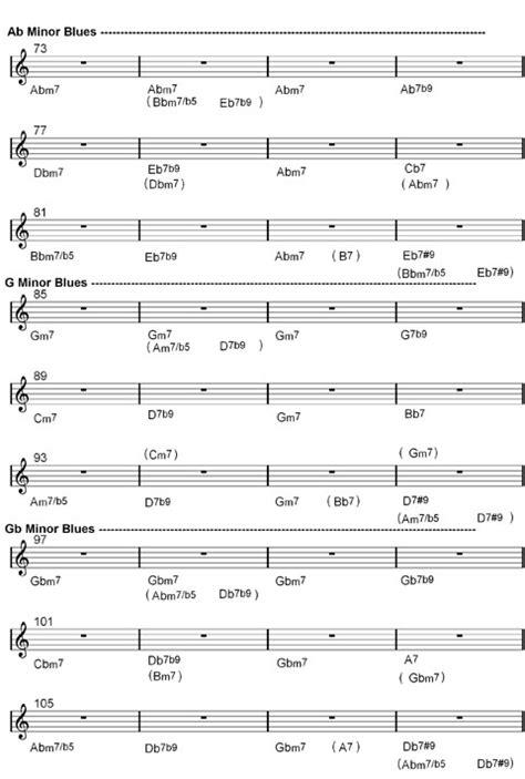 canzoni swing famose blues minore accordi e struttura improvvisazione jazz