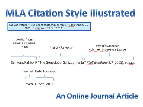 apa format online article what s new plough library apa vs mla online journal