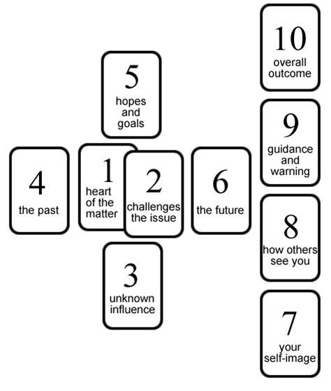 Cards Spread Template by Glauxs Nest Tarot Layouts Celtic Cross Tarot Card