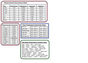 cooking measurement conversion chart how to in cooking