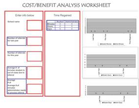 cost benefit analysis powerpoint template cost analysis worksheet mmosguides