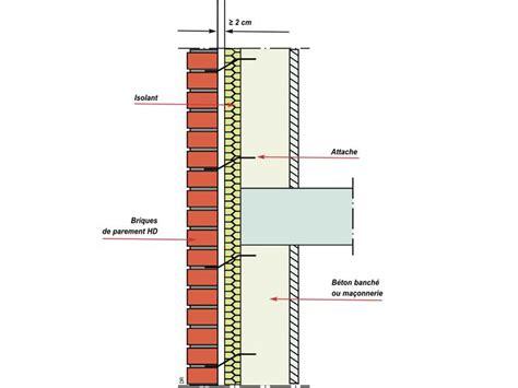 rage 2012 murs doubles avec ite fa 231 ade r 233 glementation