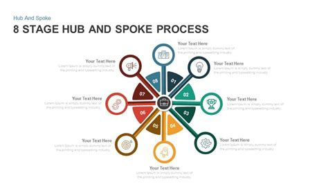 8 stage hub and spoke process powerpoint and keynote