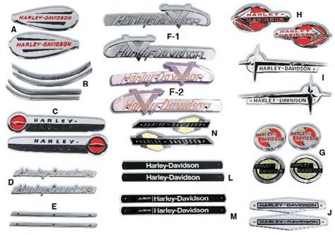 Harley Tank Emblem Aufkleber by Harley Davidson Emblems And Decals Tank Emblems Only
