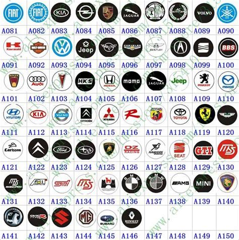 foreign sports car logos foreign car logos id 65472 buzzerg all car logos spulsa idea