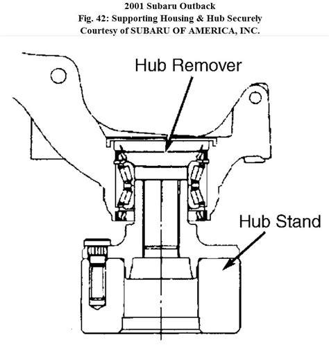 2000 subaru outback parts diagram 2000 subaru outback suspension diagram engine diagram