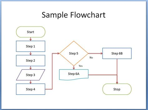 blank flowchart templates 32 blank flow chart template for word helpful
