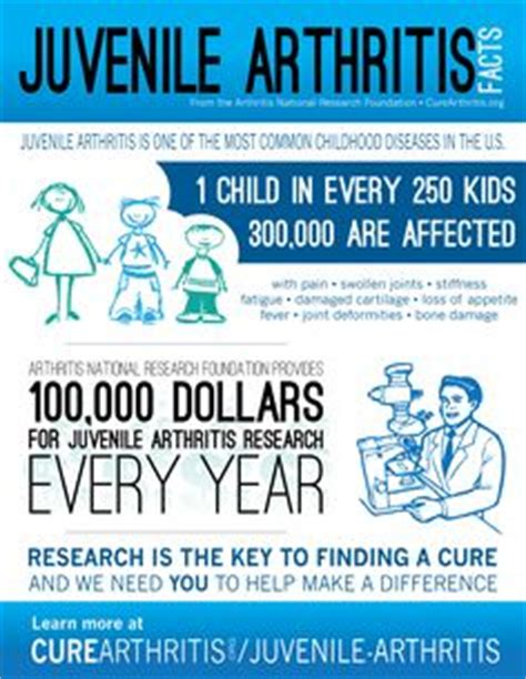 July Is Juvenile Arthritis Month Learn The Signs And