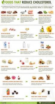 best 25 low cholesterol diet plan ideas on pinterest