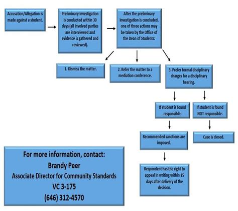 disciplinary process flowchart disciplinary process flowchart create a flowchart