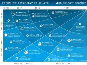 agile test strategy template agile test strategy template virtren