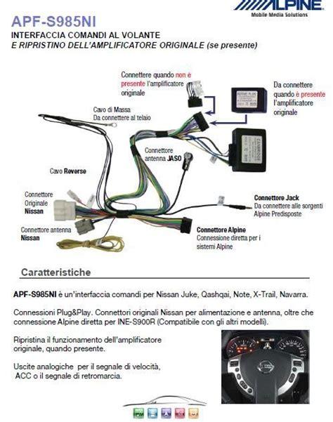 Antifurto Auto Cobra 4600 by Itnathog Mp3 Blog