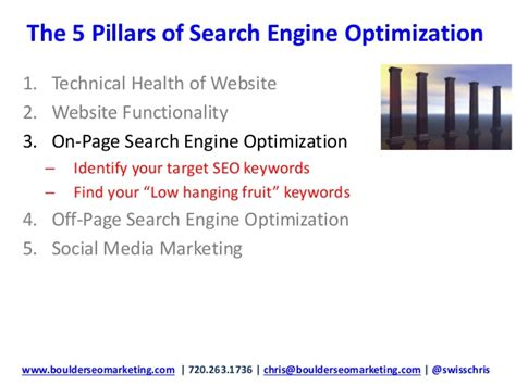 search engine optimization research papers a powerful combination caign based content marketing