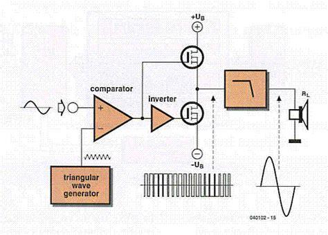 transistor lifier class d max9730 2 4w class g power lifier