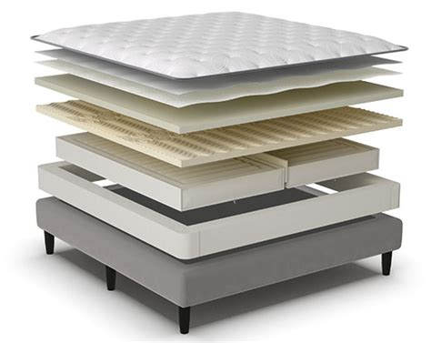 sleep number bed parts p5 performance series plush pillowtop mattress bed base