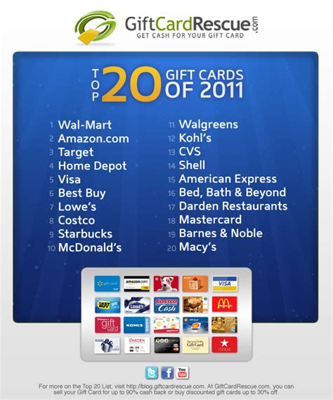 Shell Gas Gift Card Groupon - gift card granny coupon code mega deals and coupons