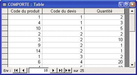 chauffe bain electrique 1893 vente societe electricite 224 rueil malmaison cout des