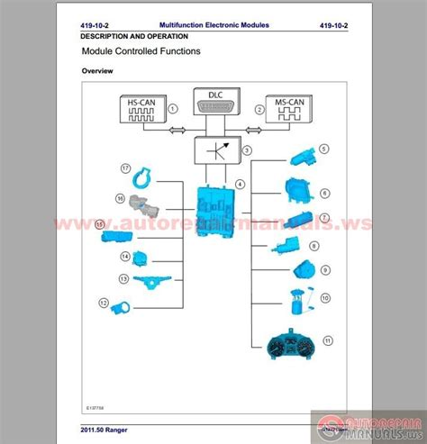 car repair manual download 2011 ford ranger transmission control ford ranger 2011 50my workshop repair manual free auto repair manuals