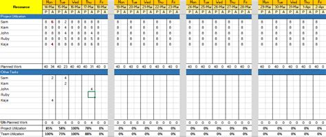 Resource Utilization Template Excel Resource Management Using Excel 7 Template Downloads Free Project Management Templates