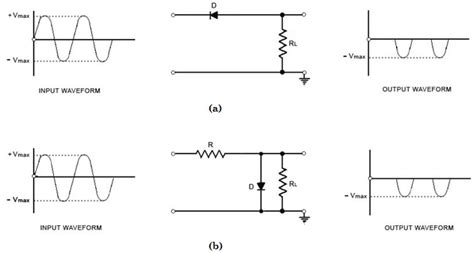 clipping diodes in series clipping diodes in series 28 images diodes types and applications labs clipper circuits
